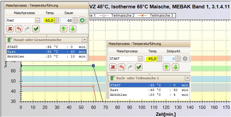 45°C Maische und Isotherme 65°C-Maische