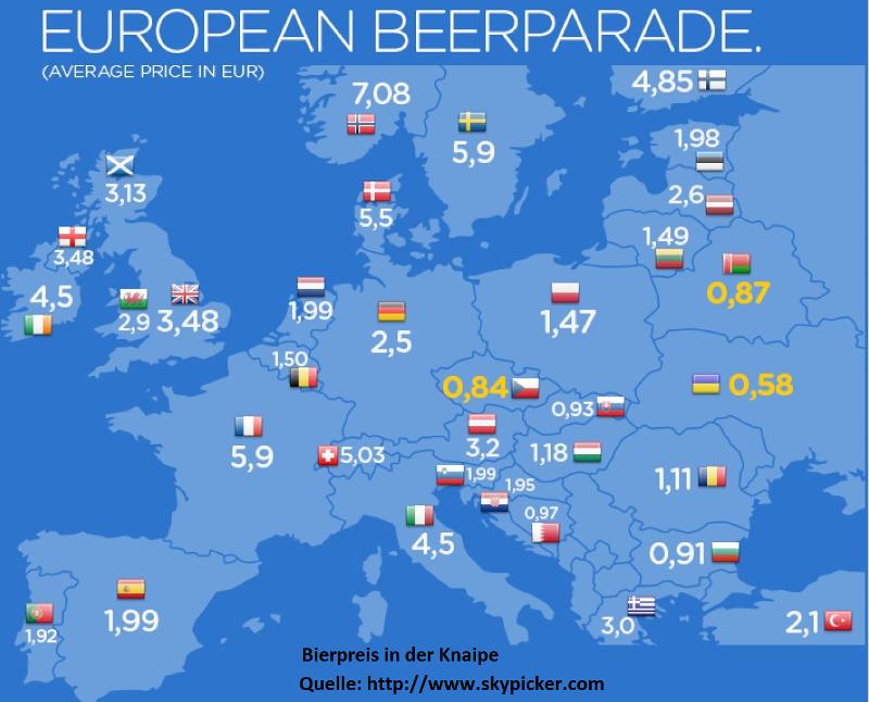 Bierpreise in Europa