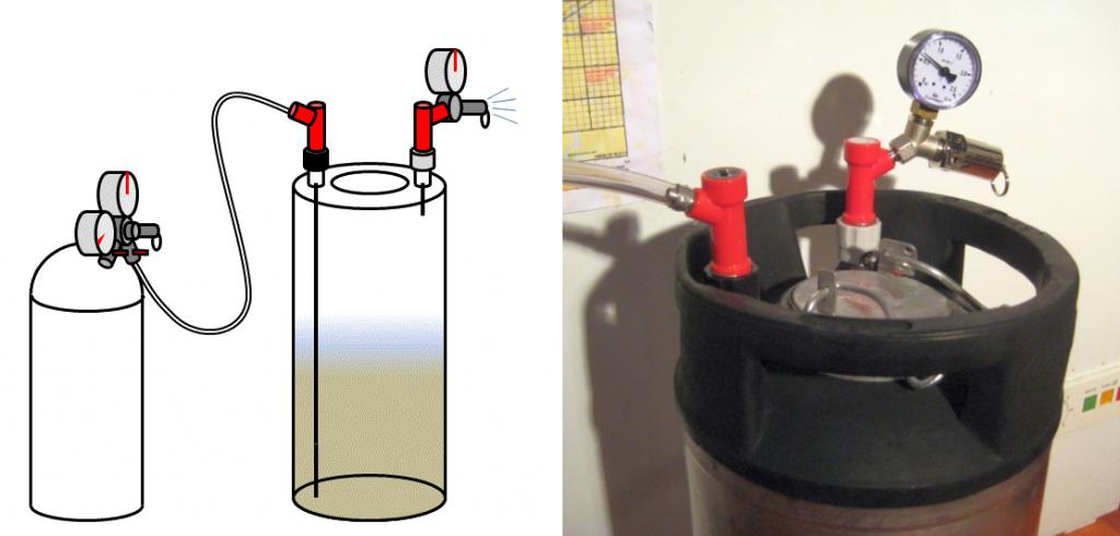 Bild 4: Vorspannen über den Getränke-Anschluss