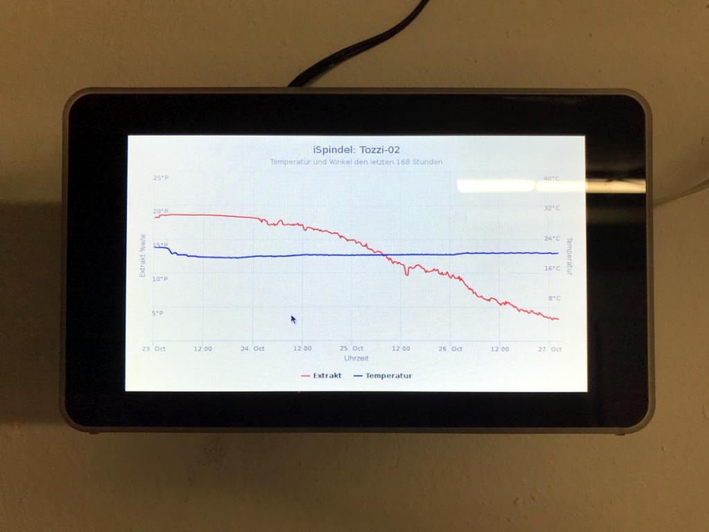 iSpindel-Diagramm auf einem 7-Zoll-Tablet